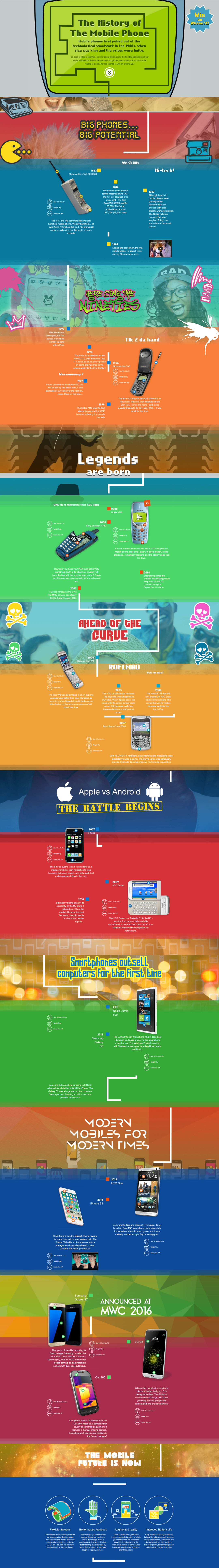 The-History-of-Mobile-Phones