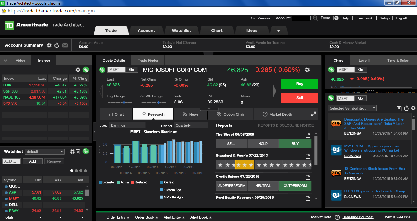 Chief - Binary Option Brokers Review, Compare Brokers, Try Demo Trading